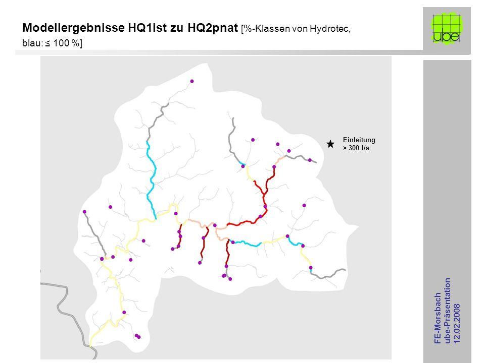 Modellergebnisse HQ1ist zu HQ2pnat [%-Klassen von Hydrotec, blau: ≤ 100 %]